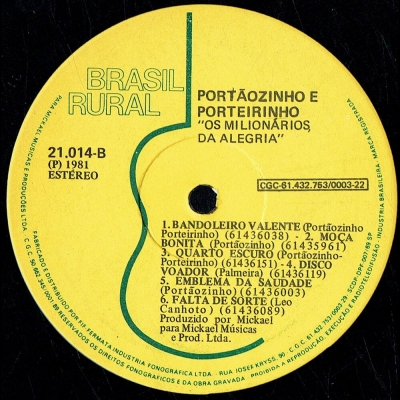 portaozinho_porteirinha_1981_portaozinho_porteirinho_os_milionarios_da_alegria